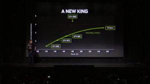 Nvidia-Titan X
