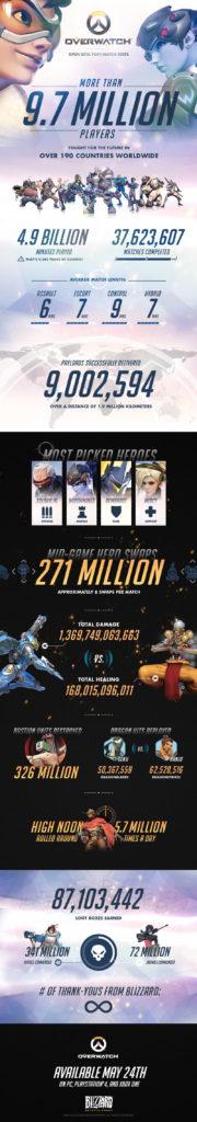 Overwatch4-infografika