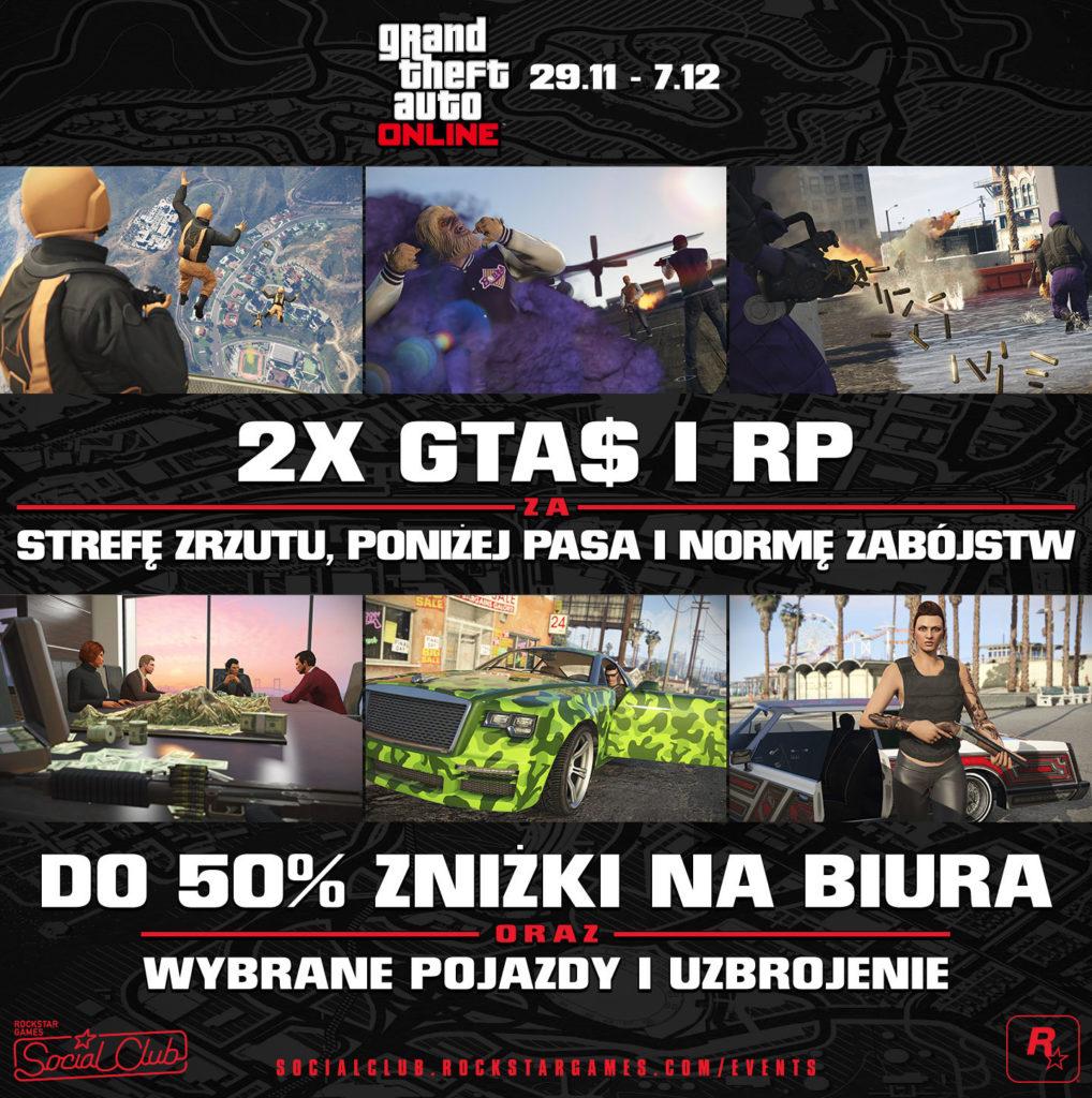Aktualizacja GTA-Online